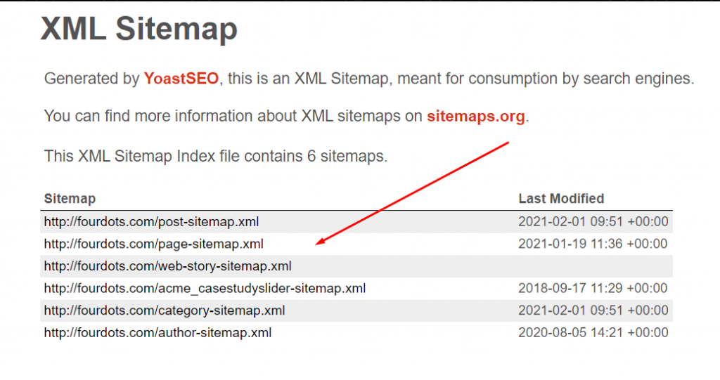 How to Create a Sitemap That Will Improve Your Website's Performance | Four Dots